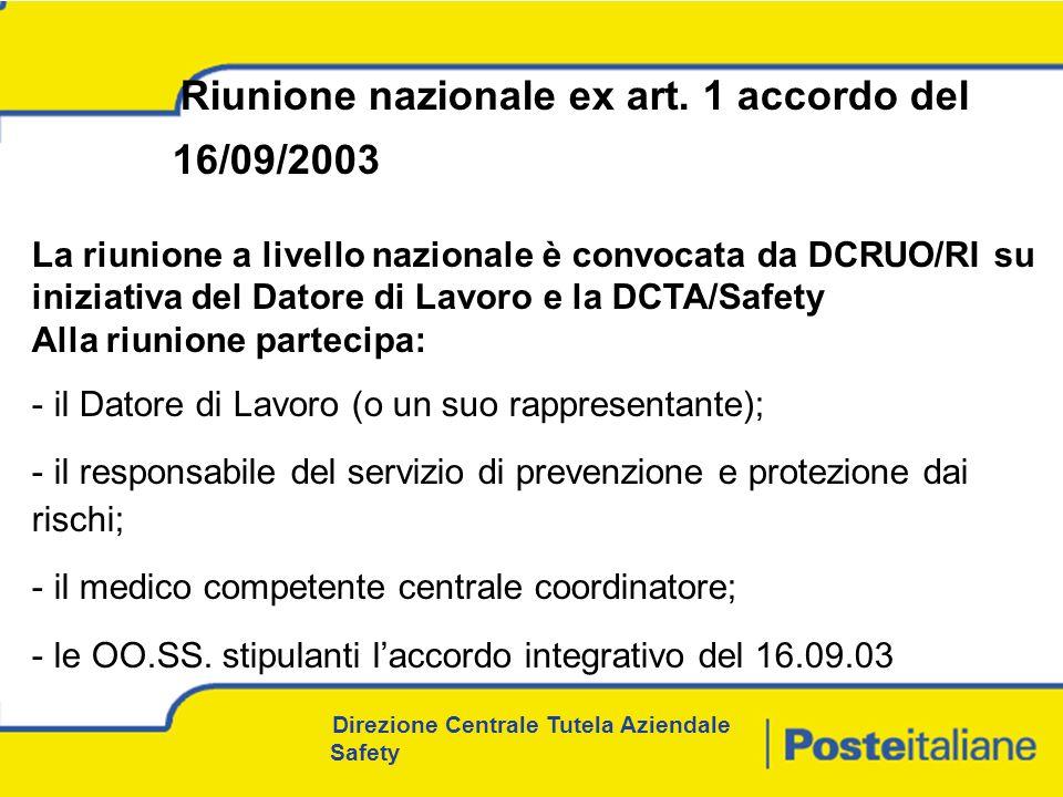 Riunione nazionale ex art. 1 accordo del 16/09/2003