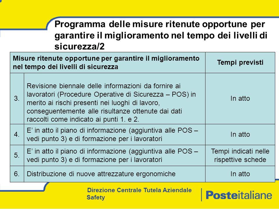 Programma delle misure ritenute opportune per garantire il miglioramento nel tempo dei livelli di sicurezza/2