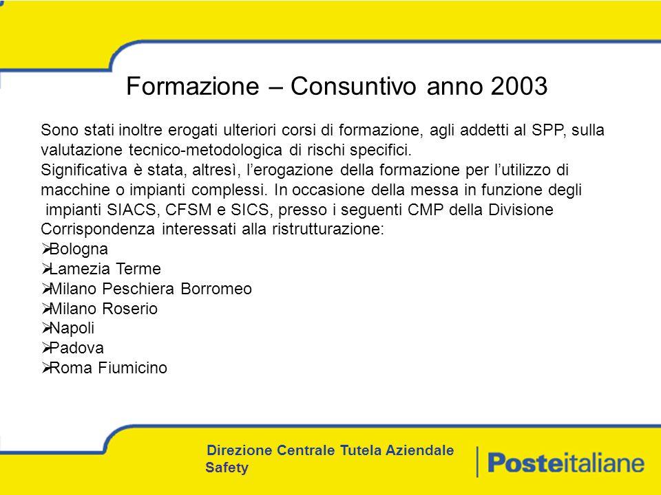 Formazione – Consuntivo anno 2003