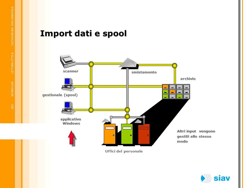 Import dati e spool scanner smistamento archivio gestionale (spool)