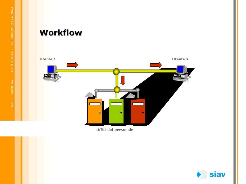 Workflow Utente 1 Uffici del personale Utente 2