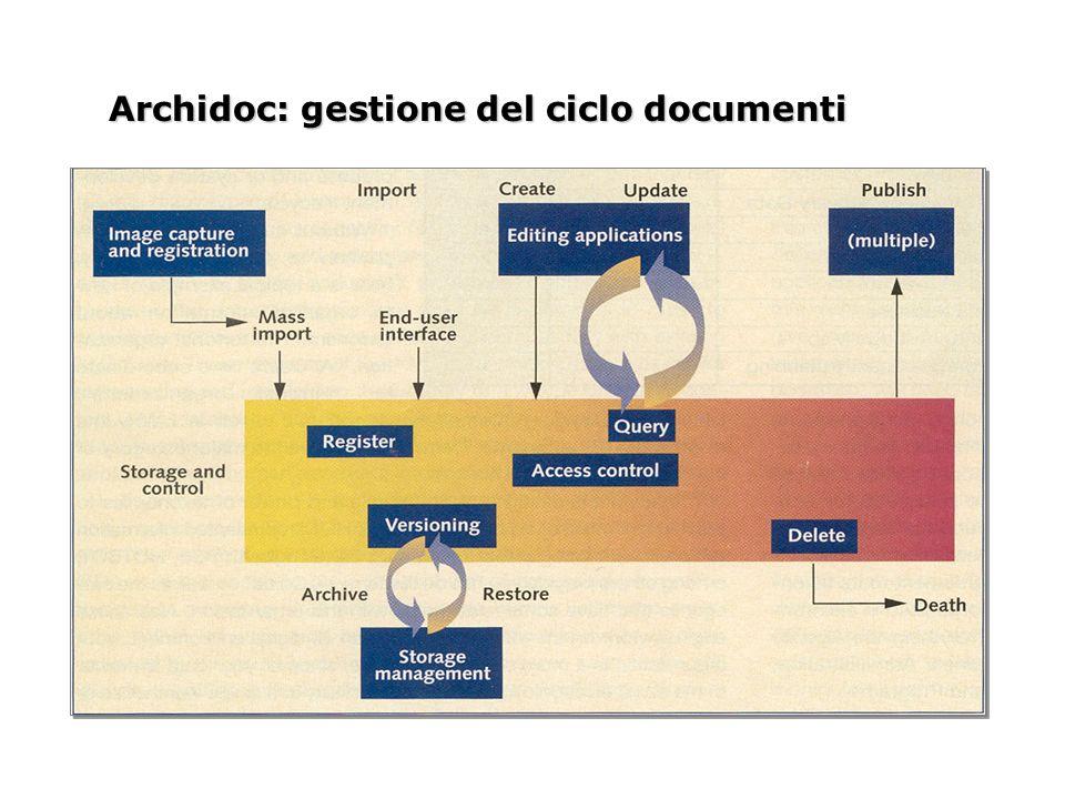 Archidoc: gestione del ciclo documenti
