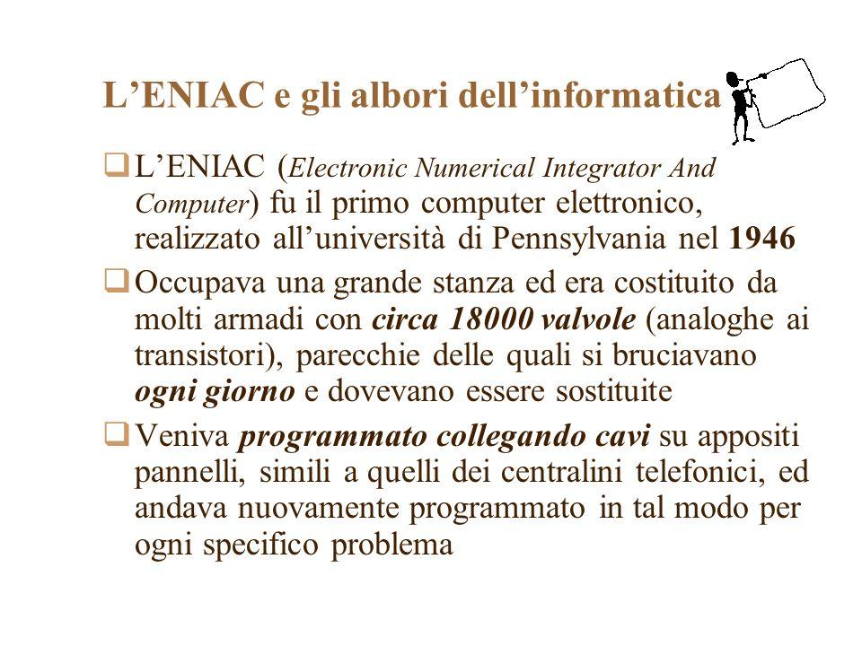 L'ENIAC e gli albori dell'informatica