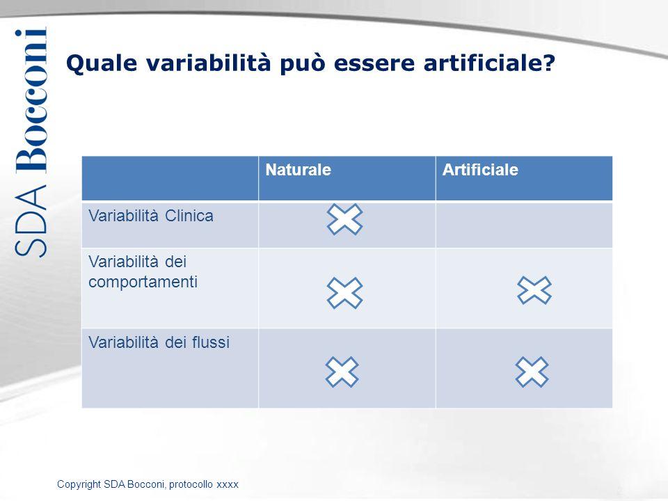 Quale variabilità può essere artificiale