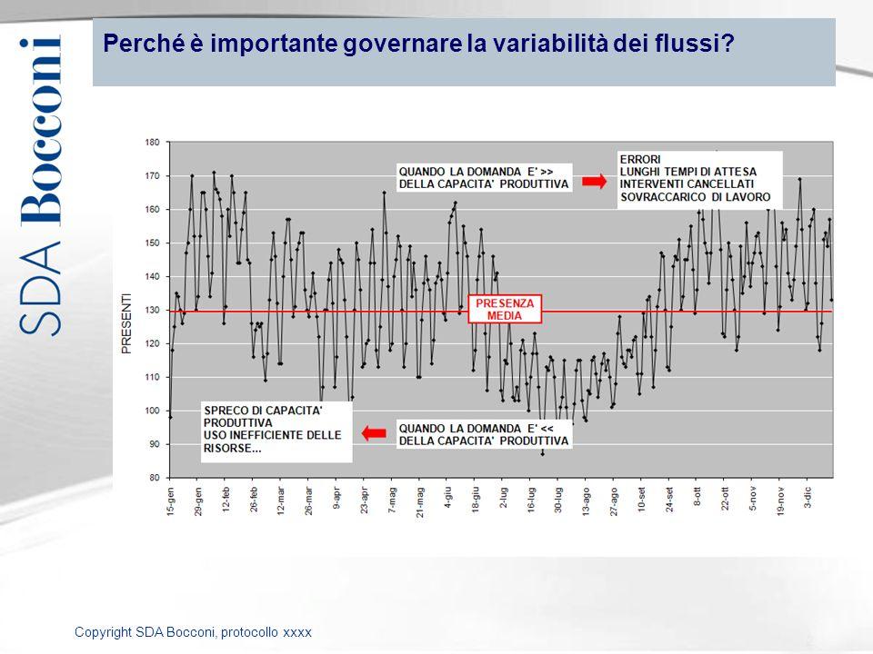 Perché è importante governare la variabilità dei flussi