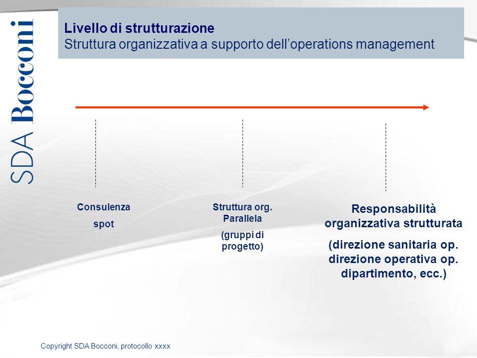 Livello di strutturazione Struttura organizzativa a supporto dell'operations management