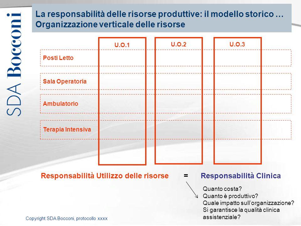 La responsabilità delle risorse produttive: il modello storico …