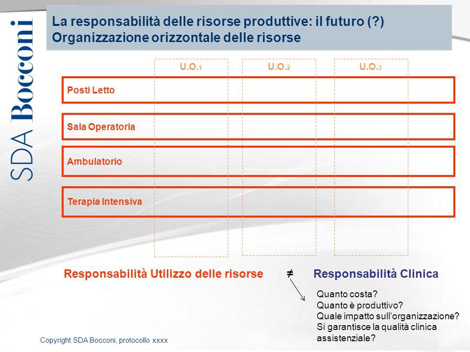 La responsabilità delle risorse produttive: il futuro ( )