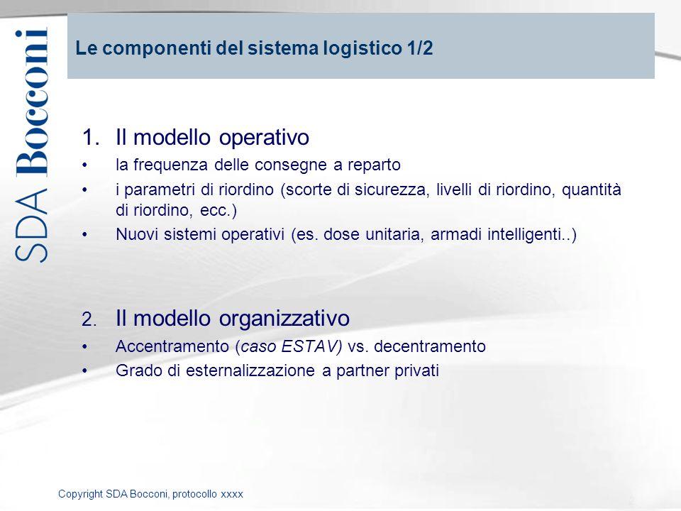 Il modello operativo Le componenti del sistema logistico 1/2