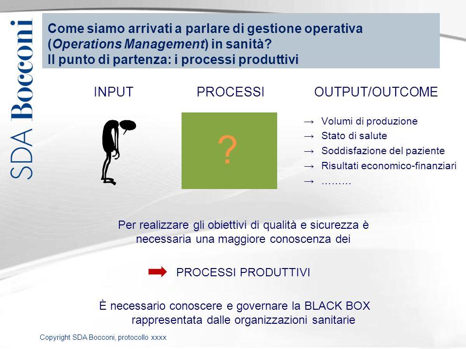 INPUT PROCESSI OUTPUT/OUTCOME