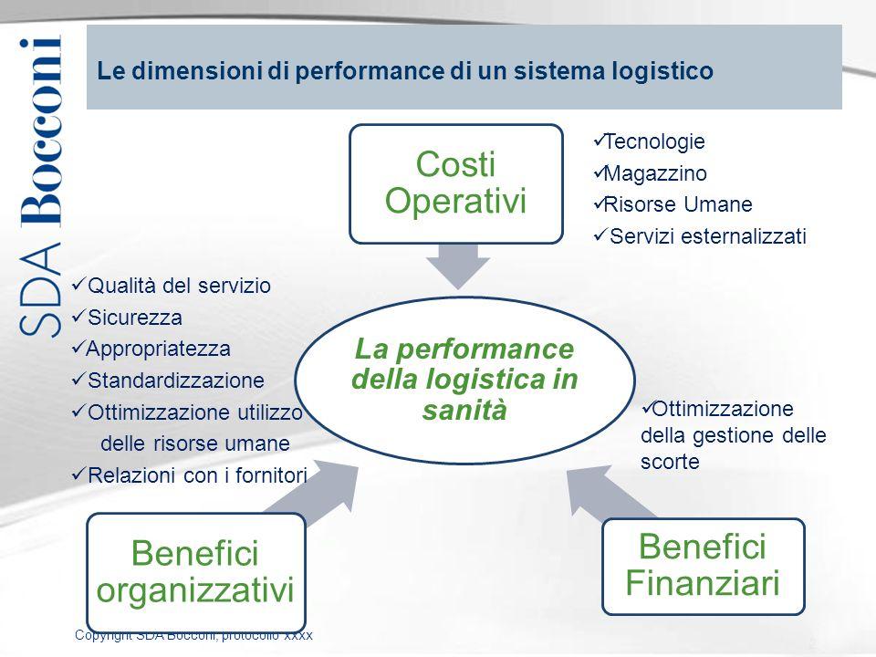 La performance della logistica in sanità