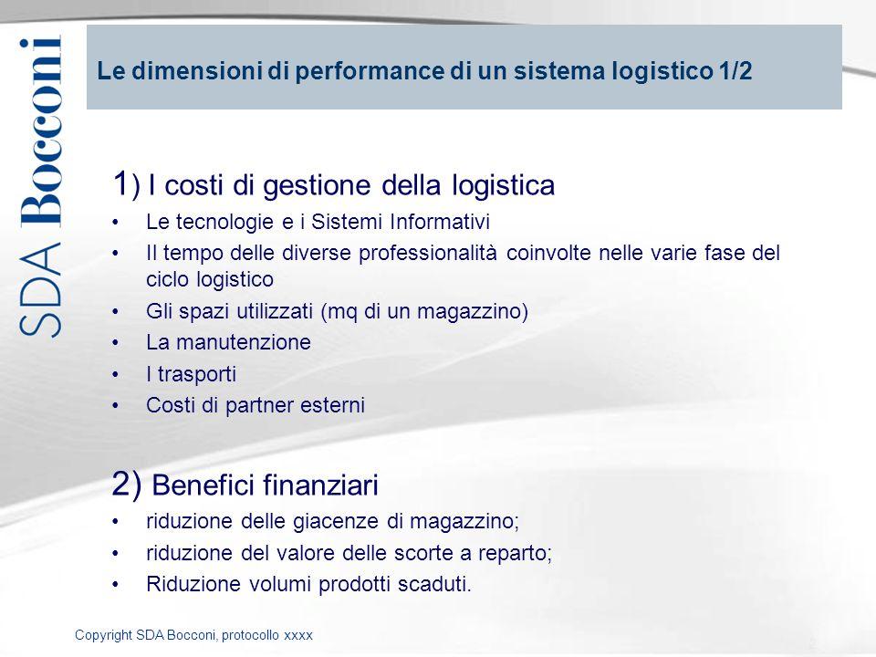 1) I costi di gestione della logistica