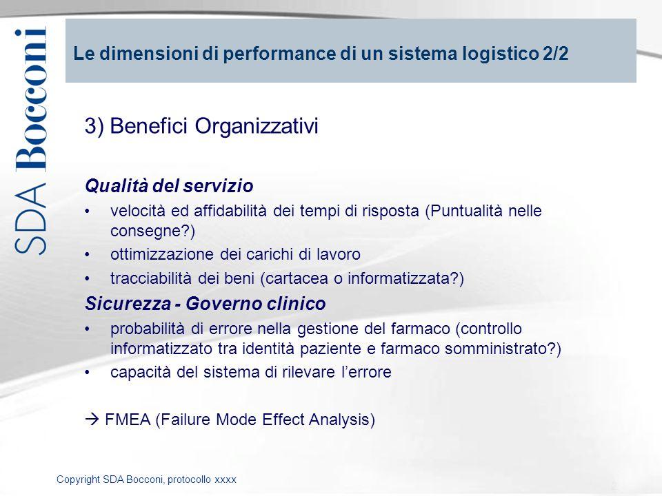 3) Benefici Organizzativi