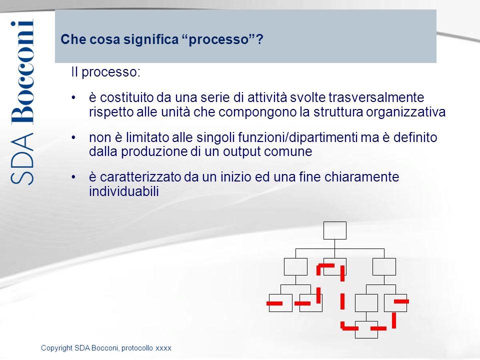 Che cosa significa processo