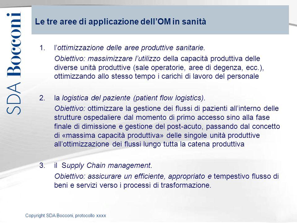 Le tre aree di applicazione dell'OM in sanità