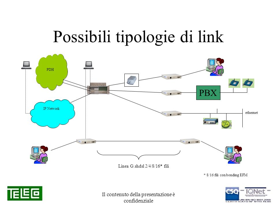 Possibili tipologie di link