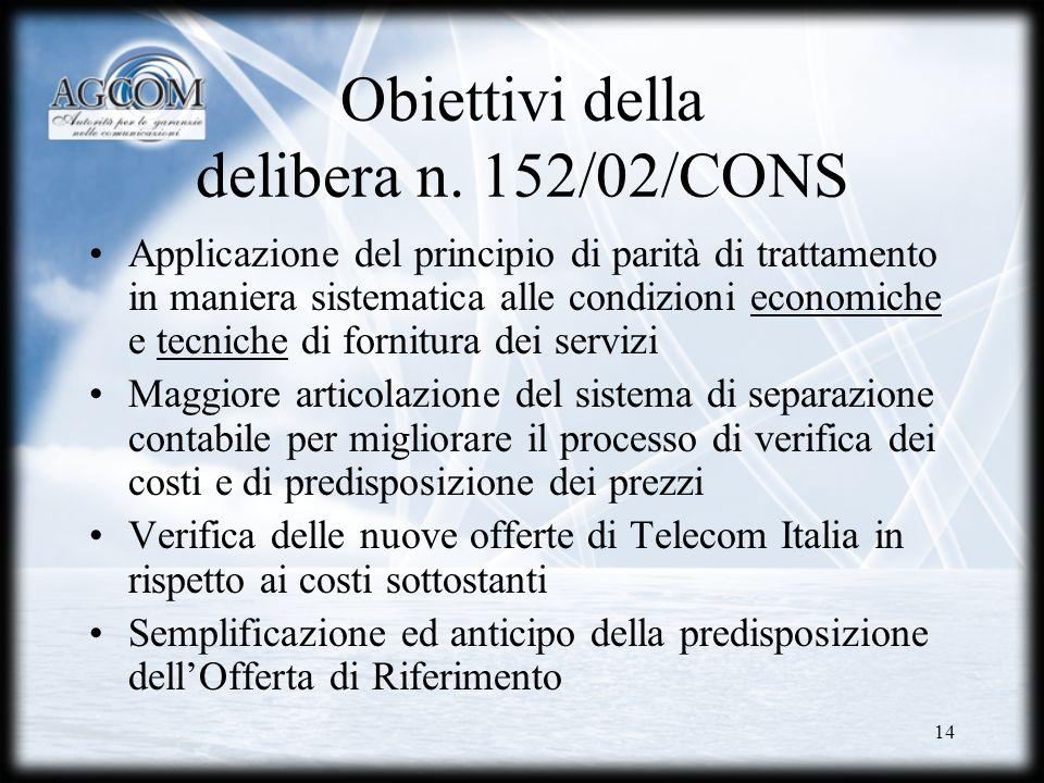 Obiettivi della delibera n. 152/02/CONS