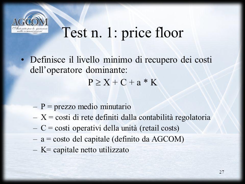 Test n. 1: price floor Definisce il livello minimo di recupero dei costi dell'operatore dominante: P  X + C + a * K.