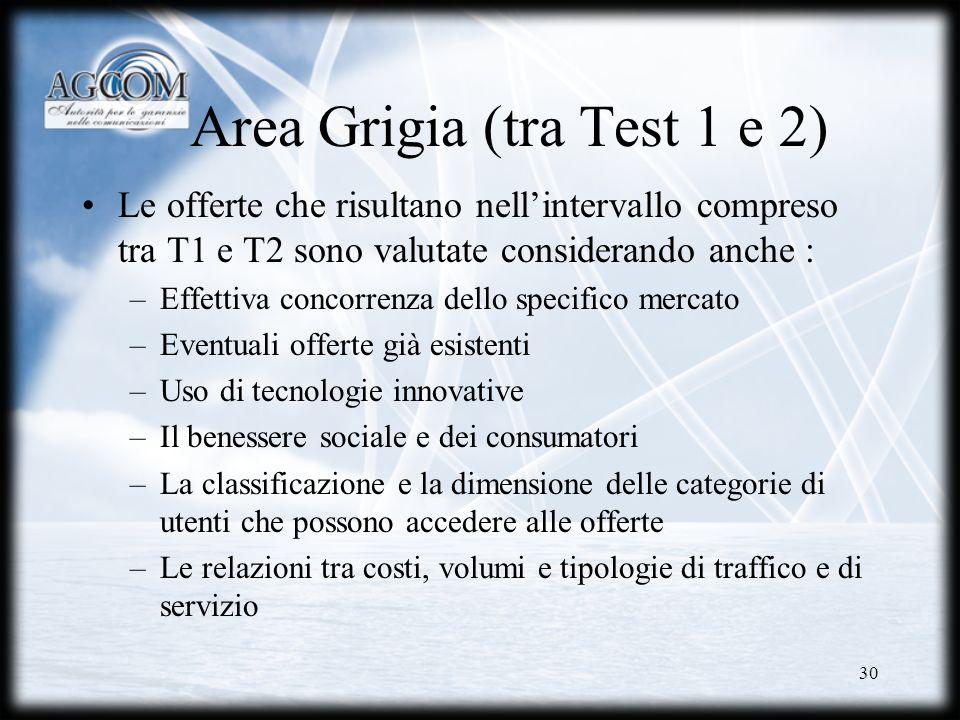 Area Grigia (tra Test 1 e 2)