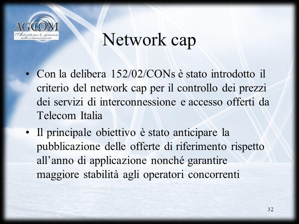 Network cap