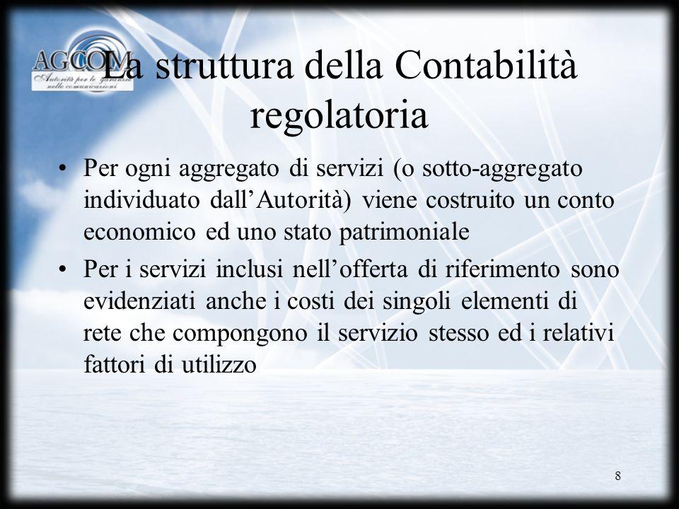 La struttura della Contabilità regolatoria