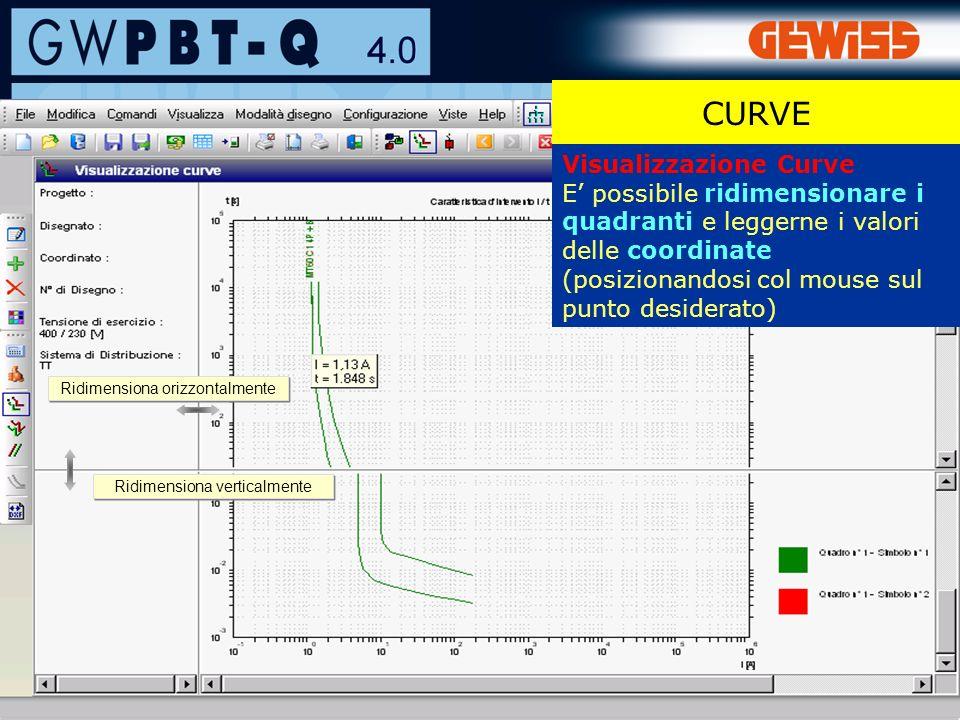 CURVE Visualizzazione Curve