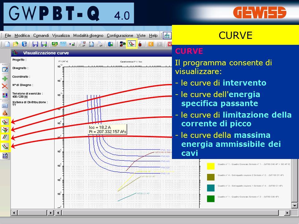 CURVE CURVE Il programma consente di visualizzare: