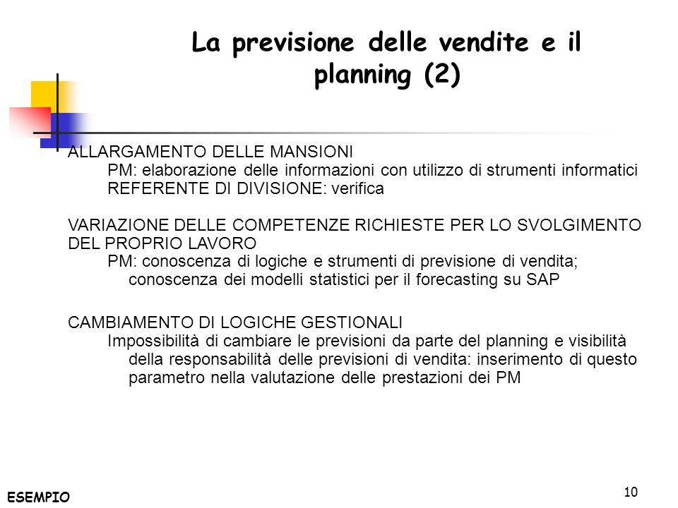 La previsione delle vendite e il planning (2)