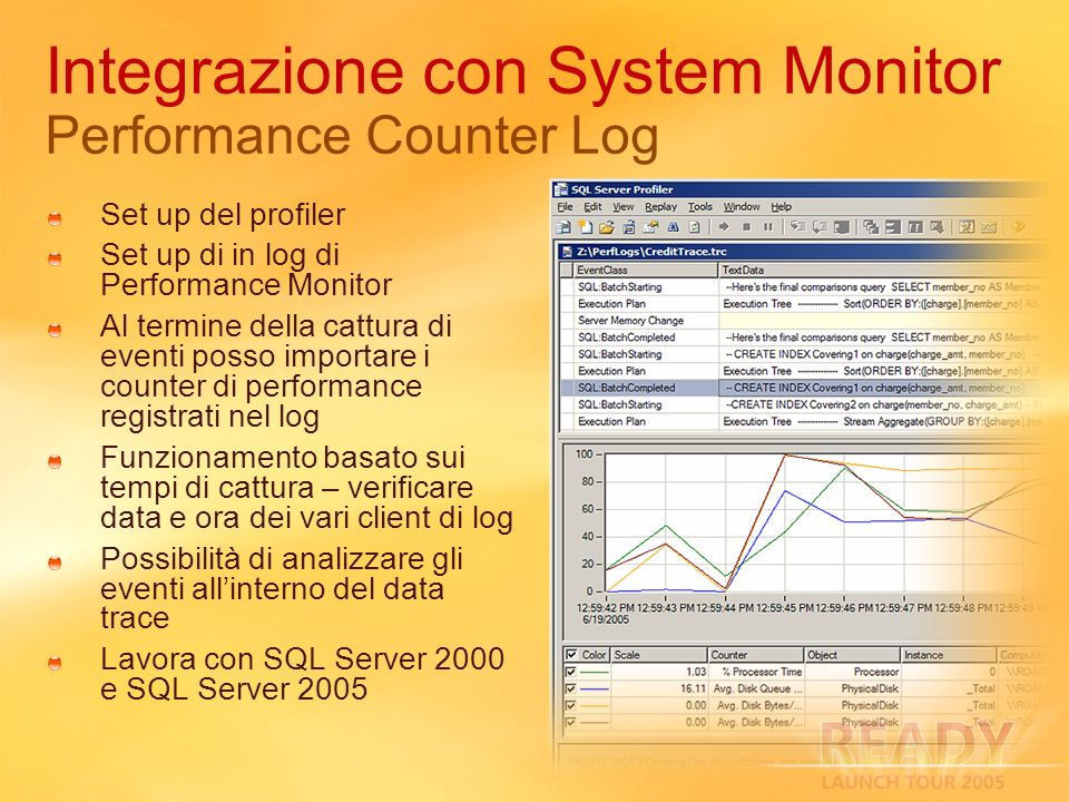 Integrazione con System Monitor Performance Counter Log