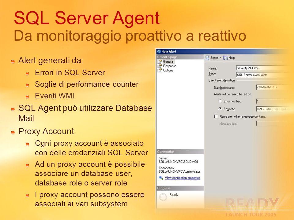 SQL Server Agent Da monitoraggio proattivo a reattivo