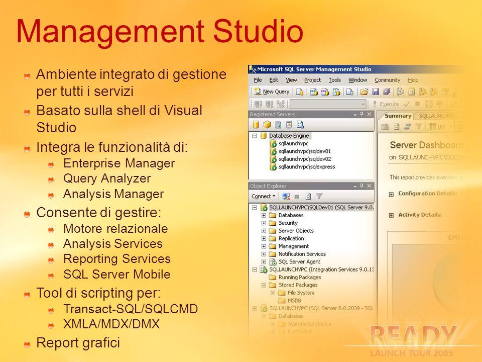 Management Studio Ambiente integrato di gestione per tutti i servizi