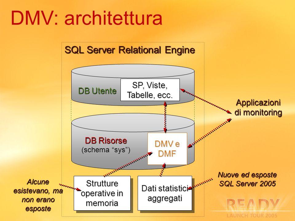 DMV: architettura SQL Server Relational Engine