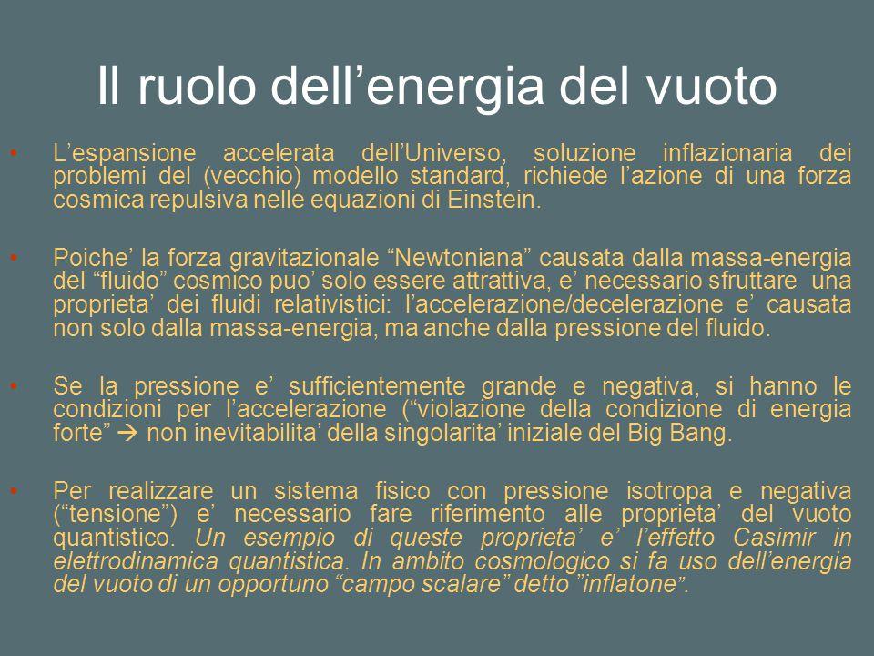 Il ruolo dell'energia del vuoto