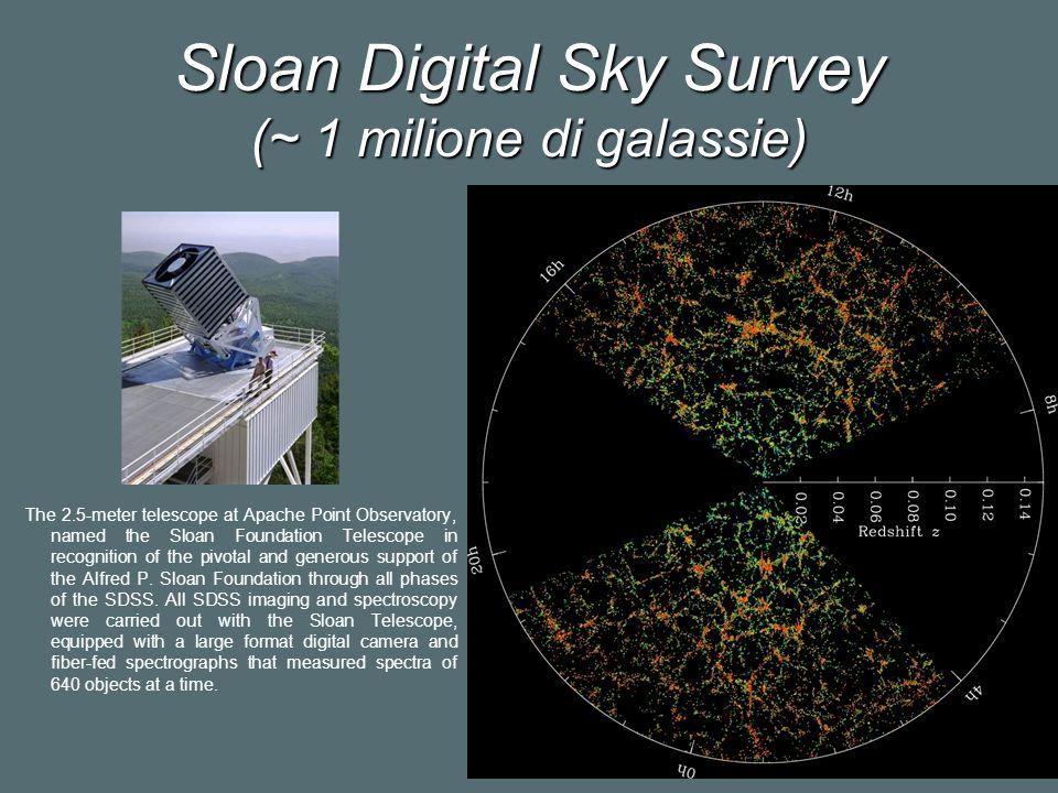 Sloan Digital Sky Survey (~ 1 milione di galassie)