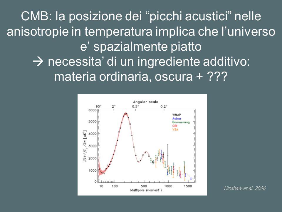 CMB: la posizione dei picchi acustici nelle anisotropie in temperatura implica che l'universo e' spazialmente piatto  necessita' di un ingrediente additivo: materia ordinaria, oscura +