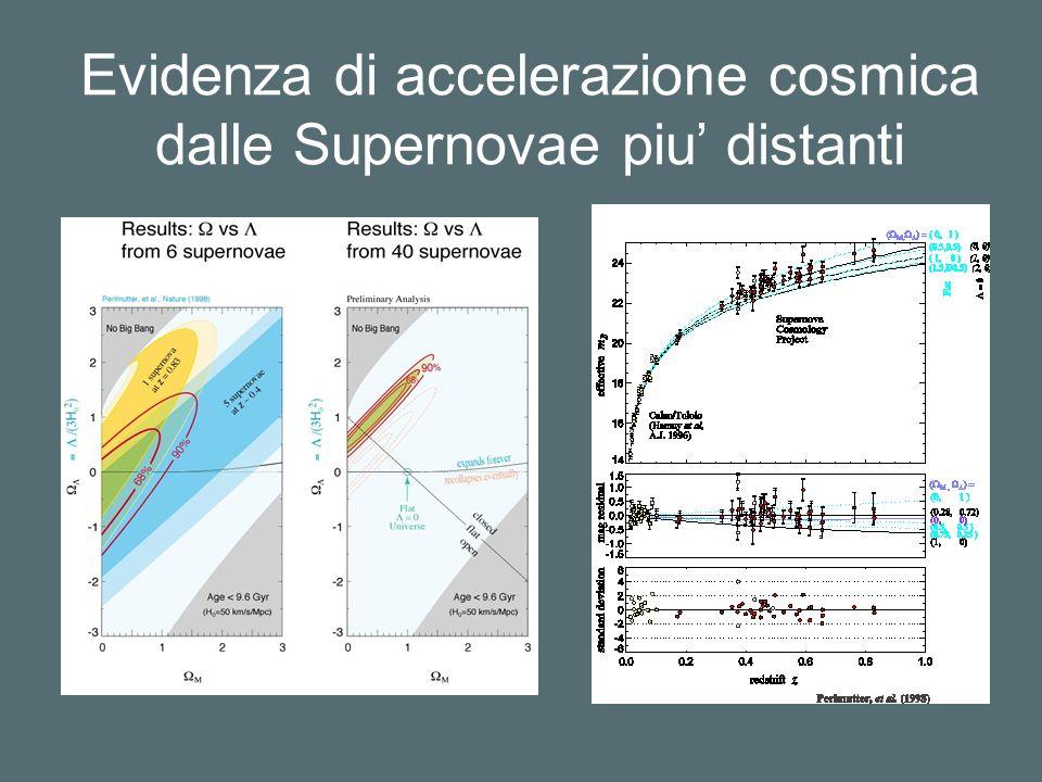 Evidenza di accelerazione cosmica dalle Supernovae piu' distanti