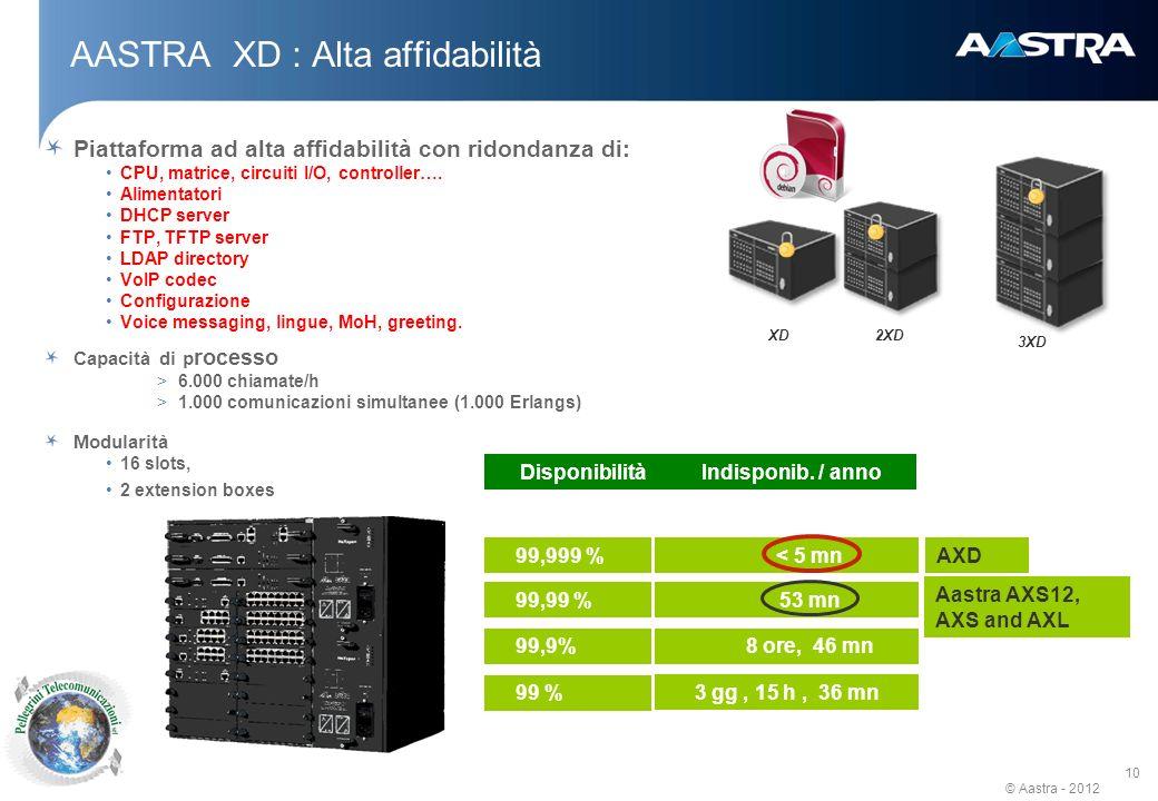 AASTRA XD : Alta affidabilità