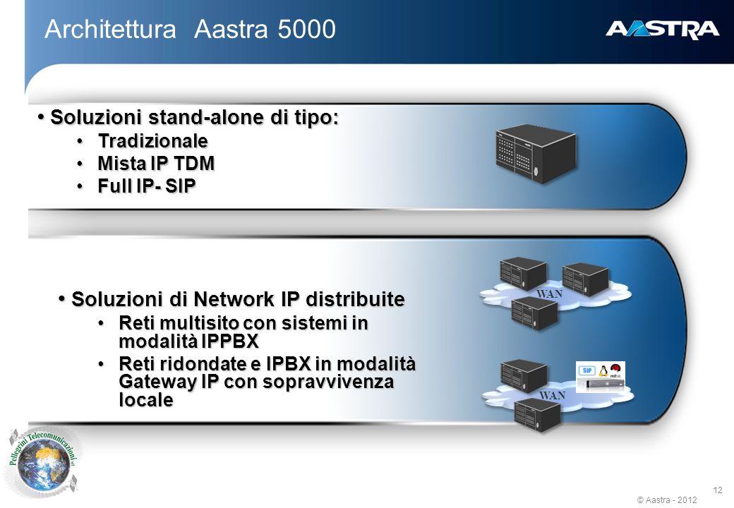 Architettura Aastra 5000 Soluzioni stand-alone di tipo: