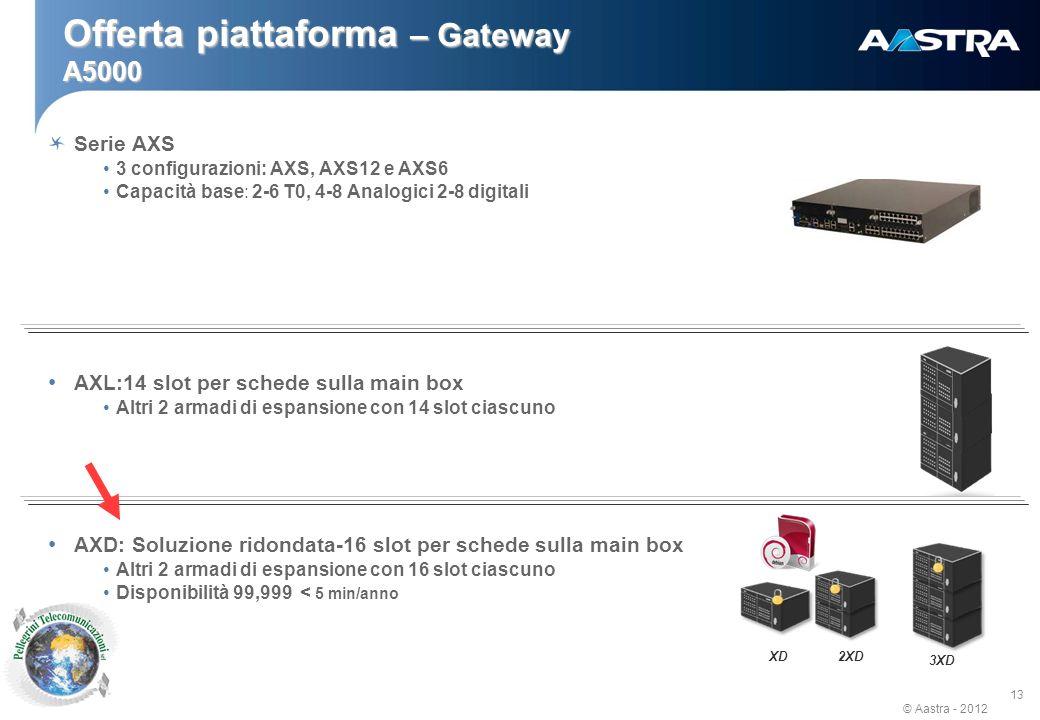 Offerta piattaforma – Gateway A5000