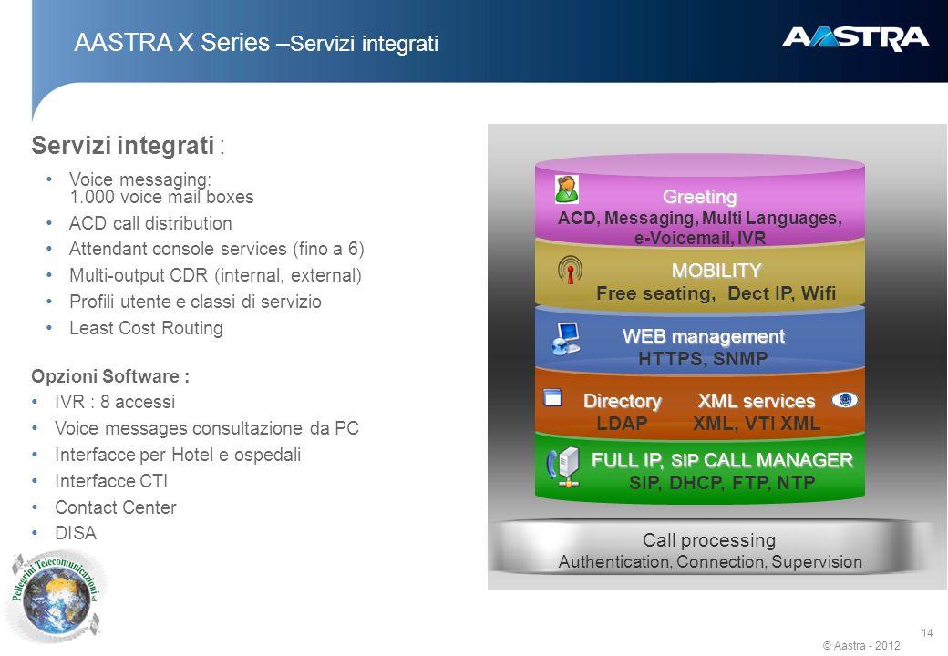 AASTRA X Series –Servizi integrati