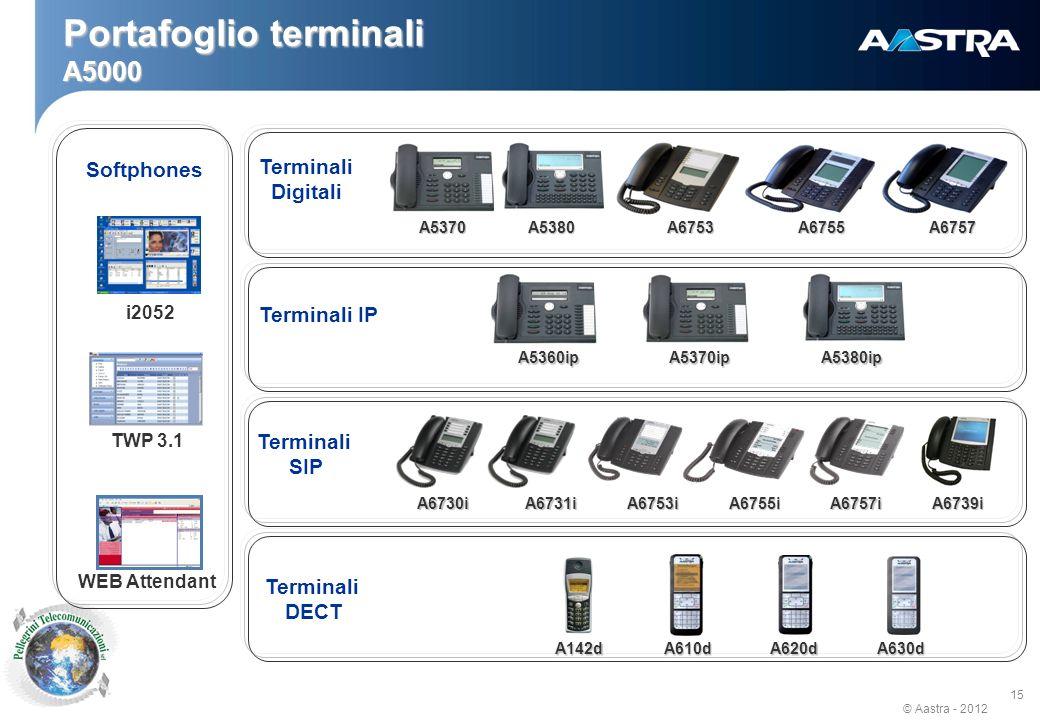 Portafoglio terminali A5000