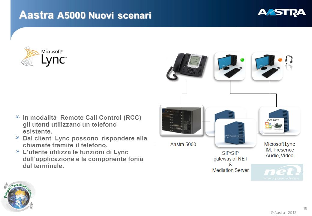 Aastra A5000 Nuovi scenari In modalità Remote Call Control (RCC) gli utenti utilizzano un telefono esistente.