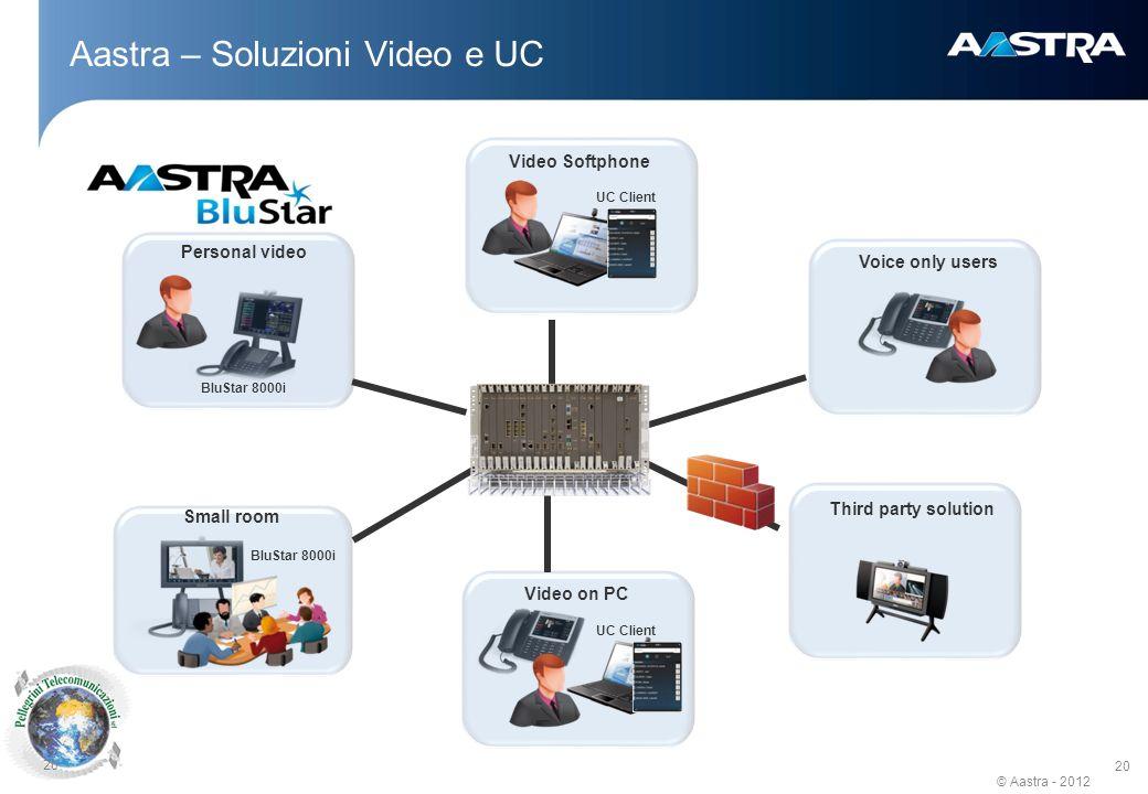 Aastra – Soluzioni Video e UC