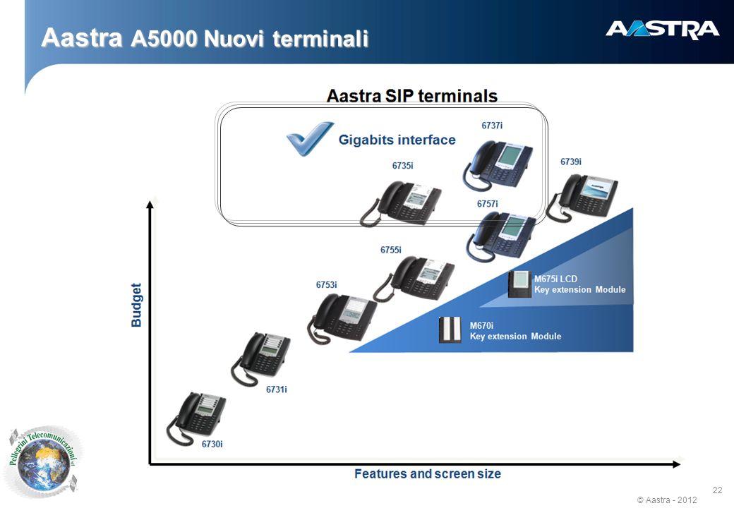 Aastra A5000 Nuovi terminali