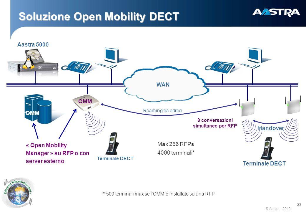 Soluzione Open Mobility DECT