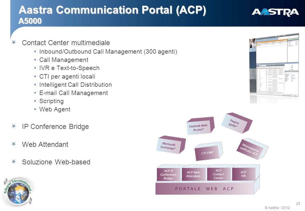 Aastra Communication Portal (ACP) A5000