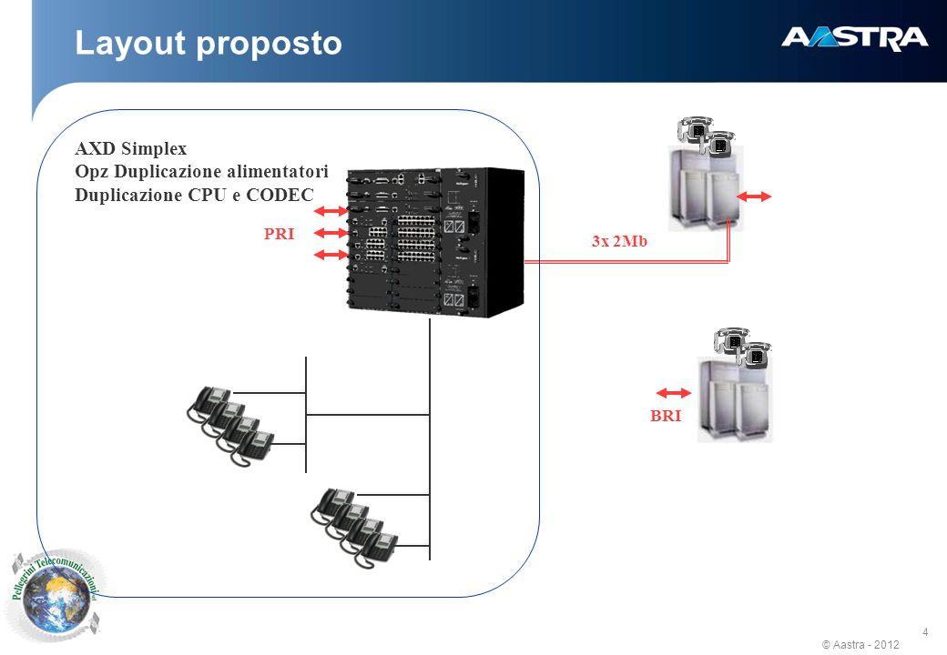 Layout proposto AXD Simplex Opz Duplicazione alimentatori