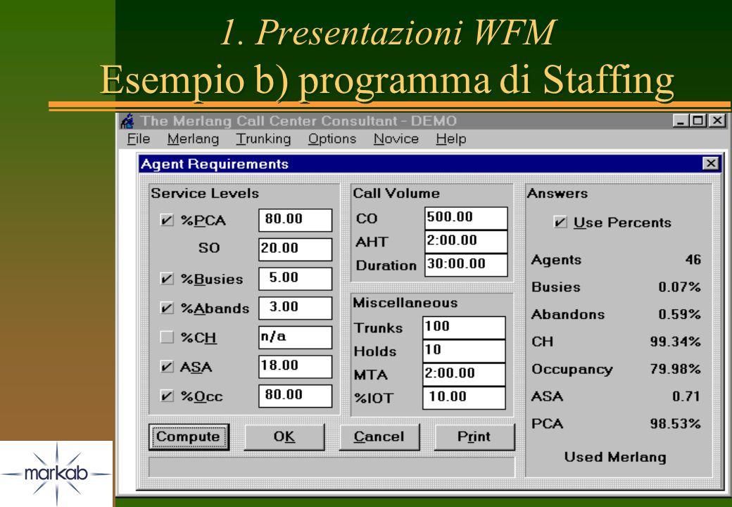 1. Presentazioni WFM Esempio b) programma di Staffing