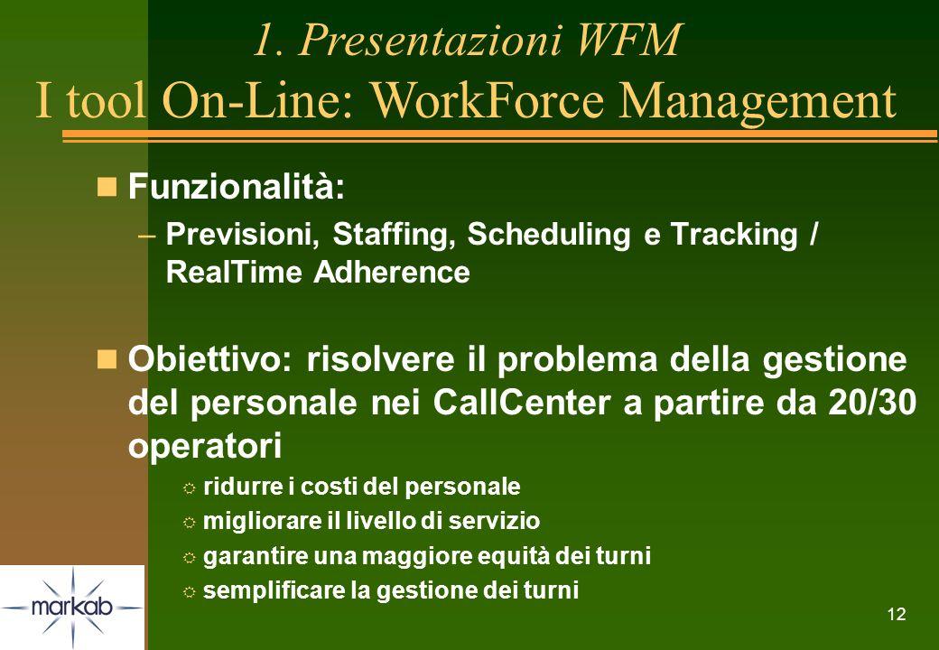I tool On-Line: WorkForce Management