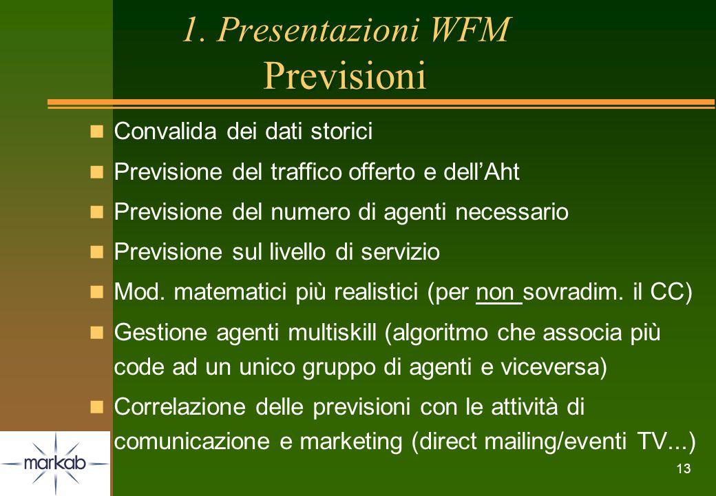 1. Presentazioni WFM Previsioni